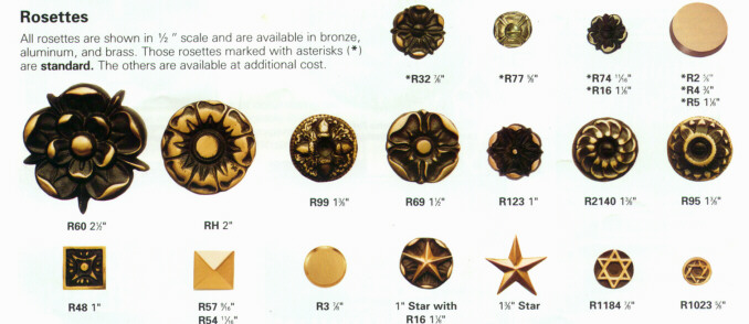 Cast Bronze Information